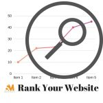 Ranking your website by Sydney SEO Expert